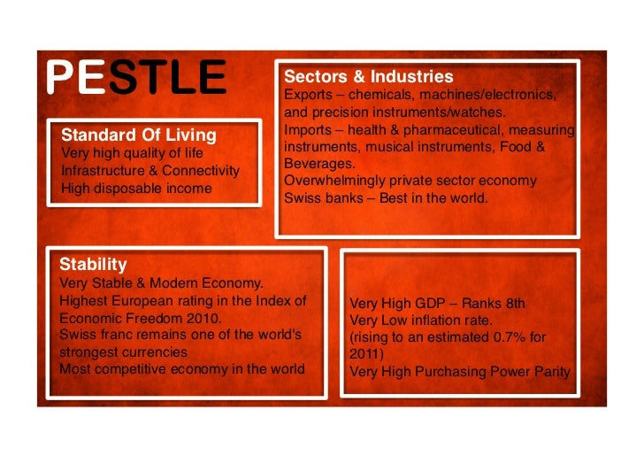 switzerland swot analysis Swot matrix for the equipment rental and leasing industry in switzerland strengths are: reduced labor costs, government provides monetary assistance, barriers of.