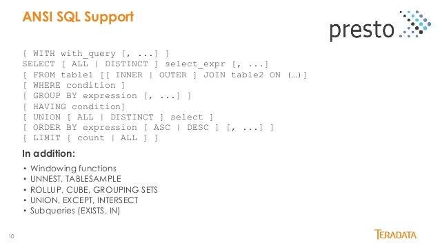 Presto - SQL on anything