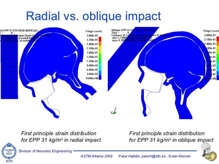 First principle strain distribution for EPP 31 kg/m 3  in radial impact First principle strain distribution for EPP 31 kg/...