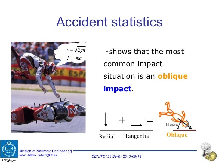 Accident statistics <ul><li>-shows that the most common impact situation is an  oblique  impact . </li></ul>Radial = Obliq...