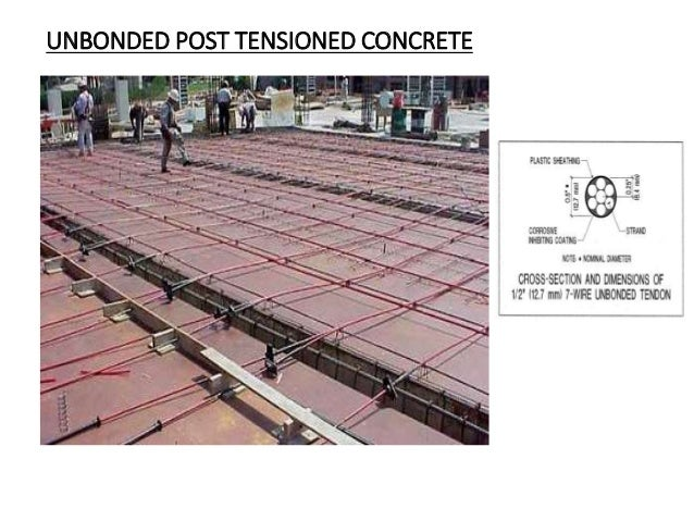 Unbonded Post Tensioning : Prestressed concrete