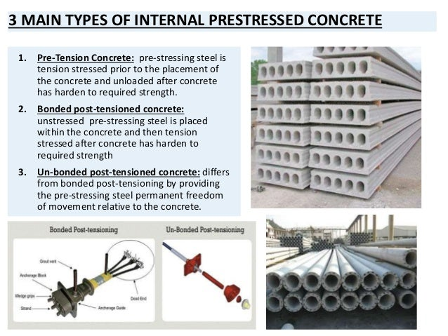 economical 5 3 main types of internal prestressed concrete