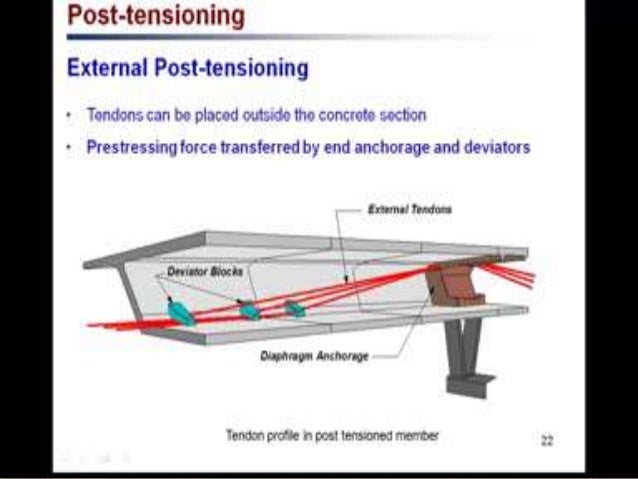 Prestressing Concept, Materilas and Prestressing System