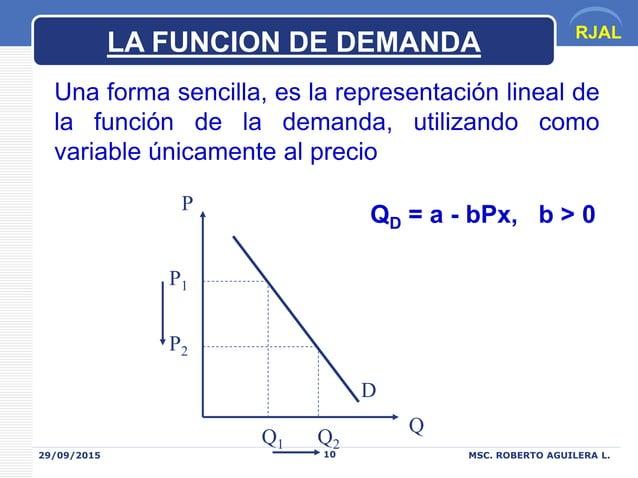 RJAL 29/09/2015 MSC. ROBERTO AGUILERA L.10 Una forma sencilla, es la representación lineal de la función de la demanda, ut...