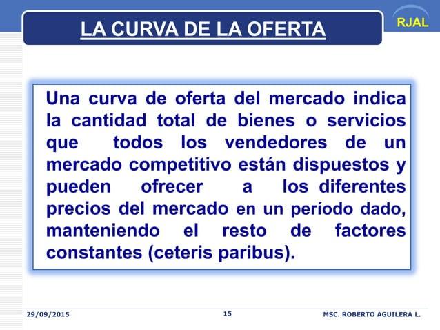 RJAL 29/09/2015 MSC. ROBERTO AGUILERA L.15 LA CURVA DE LA OFERTA Una curva de oferta del mercado indica la cantidad total ...