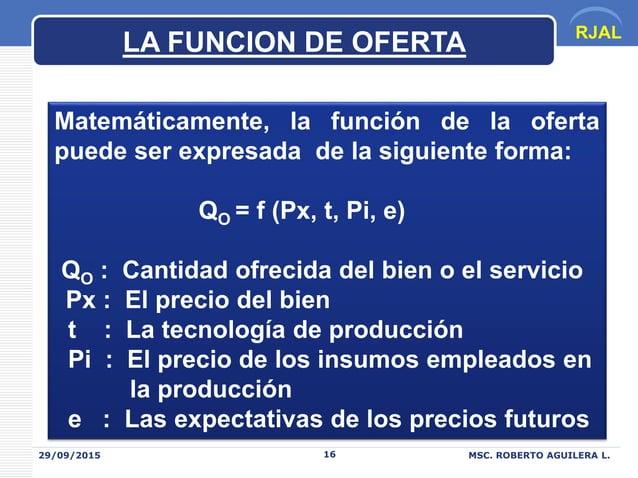 RJAL 29/09/2015 MSC. ROBERTO AGUILERA L.16 LA FUNCION DE OFERTA Matemáticamente, la función de la oferta puede ser expresa...