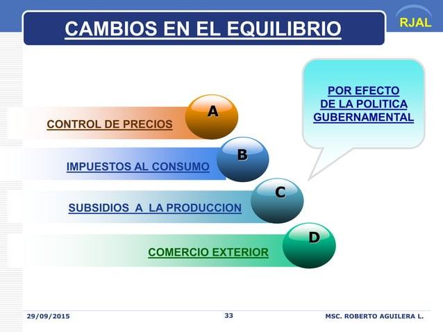 RJAL CAMBIOS EN EL EQUILIBRIO 29/09/2015 MSC. ROBERTO AGUILERA L.33 D B C A CONTROL DE PRECIOS IMPUESTOS AL CONSUMO SUBSID...