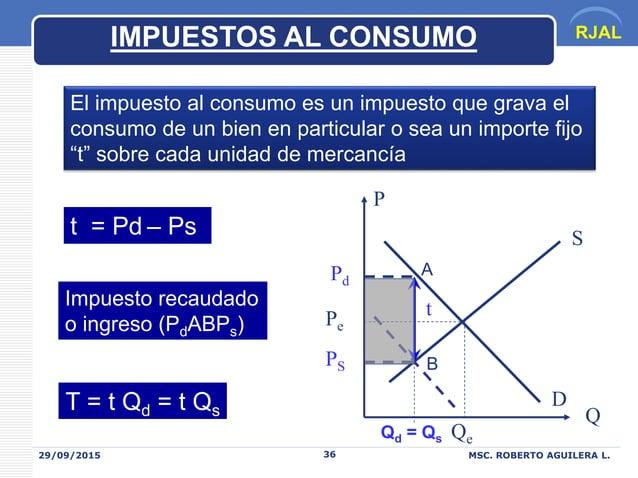 RJAL 29/09/2015 MSC. ROBERTO AGUILERA L.36 IMPUESTOS AL CONSUMO P Q Pd Pe Qd = Qs Qe S D PS t T = t Qd = t Qs El impuesto ...