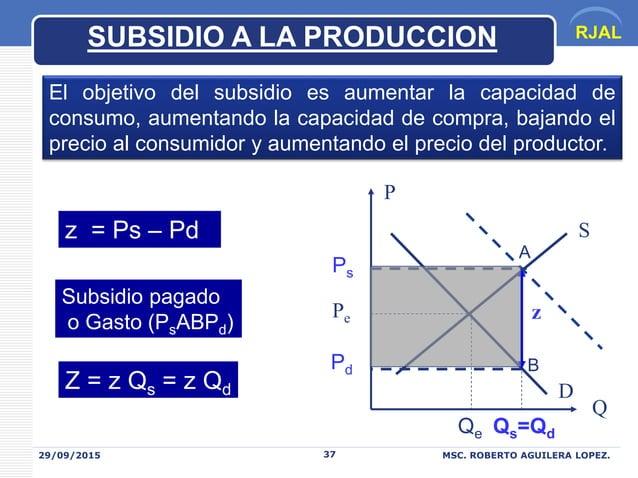 RJAL 29/09/2015 MSC. ROBERTO AGUILERA LOPEZ.37 SUBSIDIO A LA PRODUCCION El objetivo del subsidio es aumentar la capacidad ...