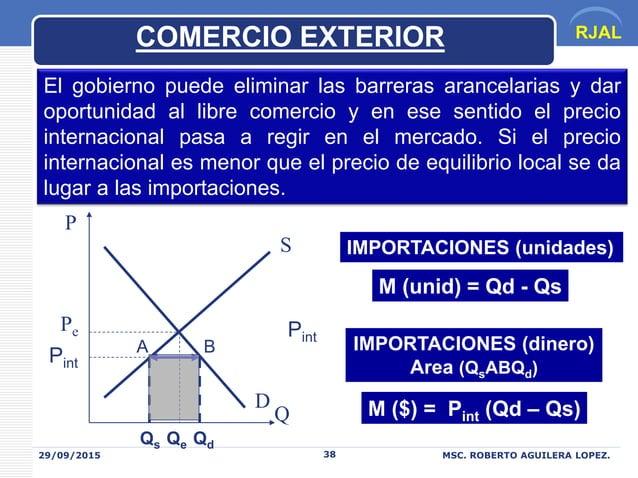 RJAL 29/09/2015 MSC. ROBERTO AGUILERA LOPEZ.38 COMERCIO EXTERIOR P Q Pint Pe Qs Qe Qd S D IMPORTACIONES (unidades) M (unid...