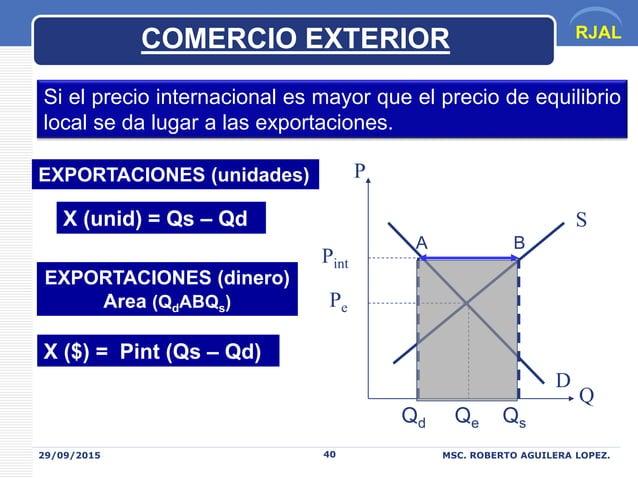RJAL 29/09/2015 MSC. ROBERTO AGUILERA LOPEZ.40 COMERCIO EXTERIOR P Q Pint Pe Qd QsQe S D EXPORTACIONES (unidades) X (unid)...