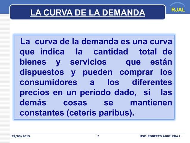 RJAL 29/09/2015 MSC. ROBERTO AGUILERA L.7 LA CURVA DE LA DEMANDA La curva de la demanda es una curva que indica la cantida...