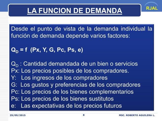 RJAL 29/09/2015 MSC. ROBERTO AGUILERA L.8 LA FUNCION DE DEMANDA Desde el punto de vista de la demanda individual la funció...