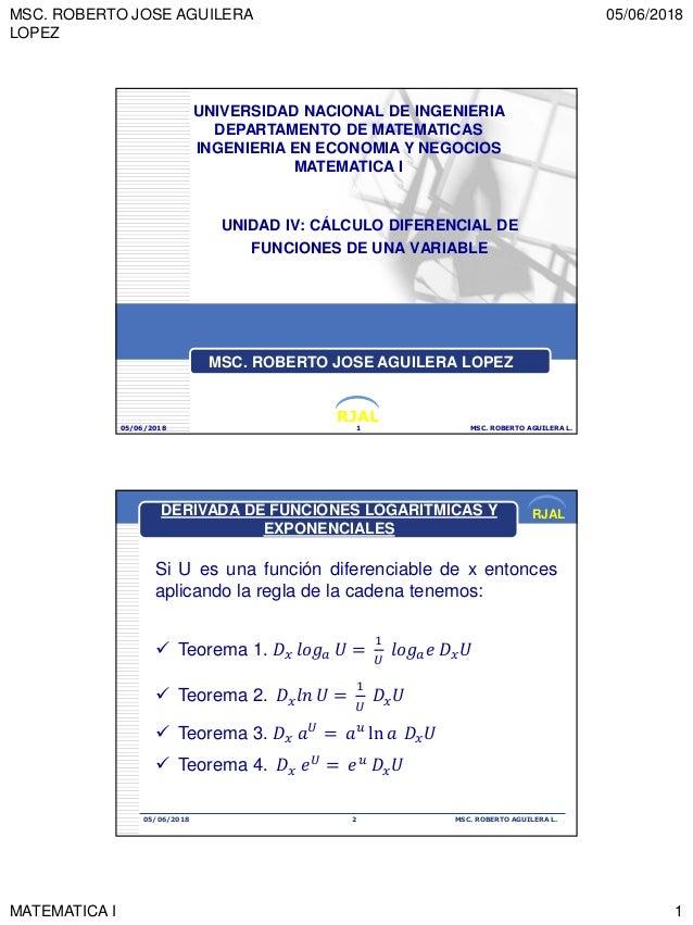 MSC. ROBERTO JOSE AGUILERA LOPEZ 05/06/2018 MATEMATICA I 1 RJAL UNIDAD IV: CÁLCULO DIFERENCIAL DE FUNCIONES DE UNA VARIABL...