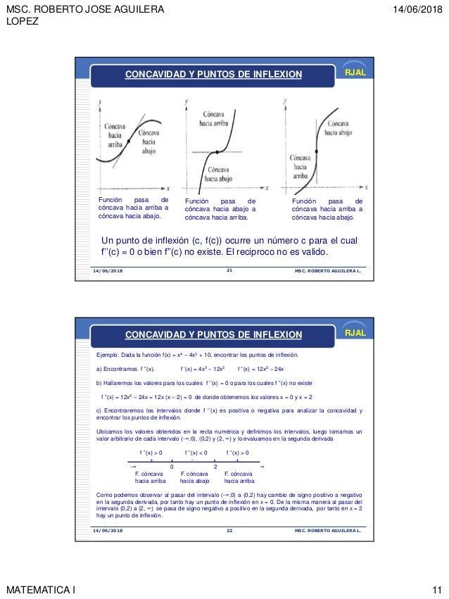 MSC. ROBERTO JOSE AGUILERA LOPEZ 14/06/2018 MATEMATICA I 11 RJAL 14/06/2018 MSC. ROBERTO AGUILERA L.21 CONCAVIDAD Y PUNTOS...