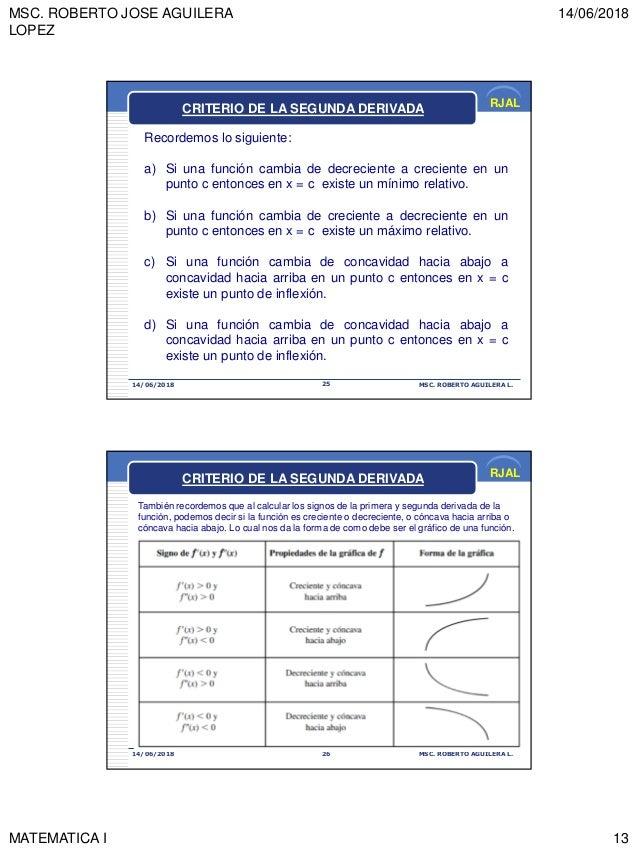 MSC. ROBERTO JOSE AGUILERA LOPEZ 14/06/2018 MATEMATICA I 13 RJAL 14/06/2018 MSC. ROBERTO AGUILERA L.25 CRITERIO DE LA SEGU...