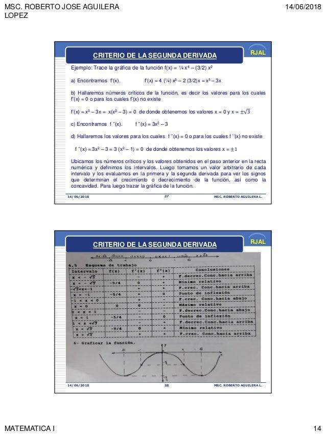 MSC. ROBERTO JOSE AGUILERA LOPEZ 14/06/2018 MATEMATICA I 14 RJAL 14/06/2018 MSC. ROBERTO AGUILERA L.27 CRITERIO DE LA SEGU...