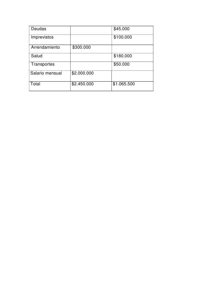 Presupuesto Slide 3