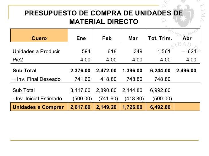Presupuesto empredeahora2012 for Presupuesto para una pileta de material