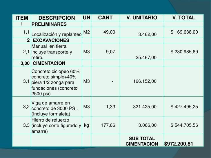 Presupuesto casas de inter s social for Presupuesto amueblar piso