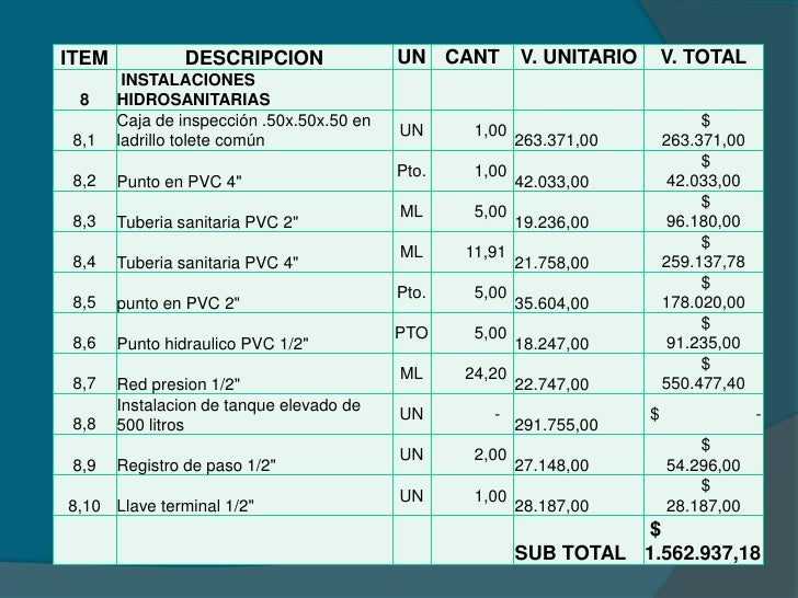 Presupuesto casas de inter s social for Ejemplo de presupuesto instalacion geotermica chalet
