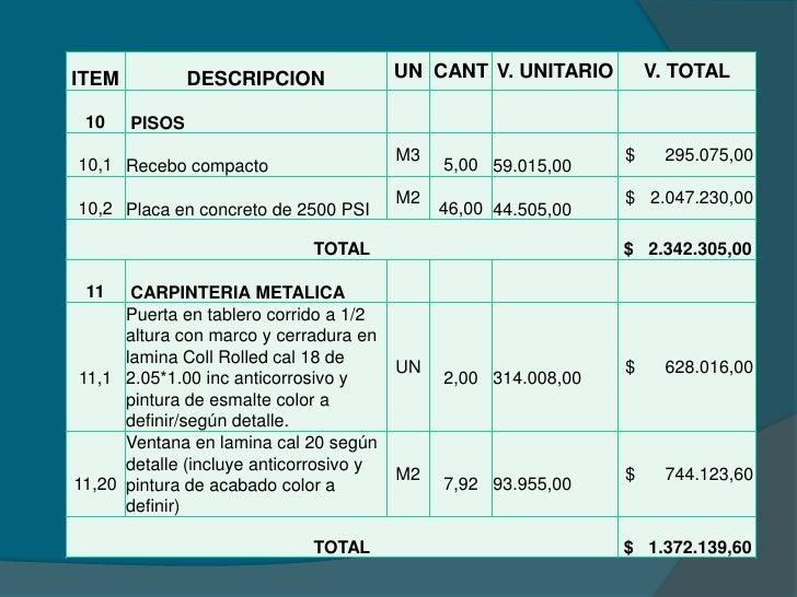 Presupuesto casas de inter s social - Presupuesto amueblar piso ...