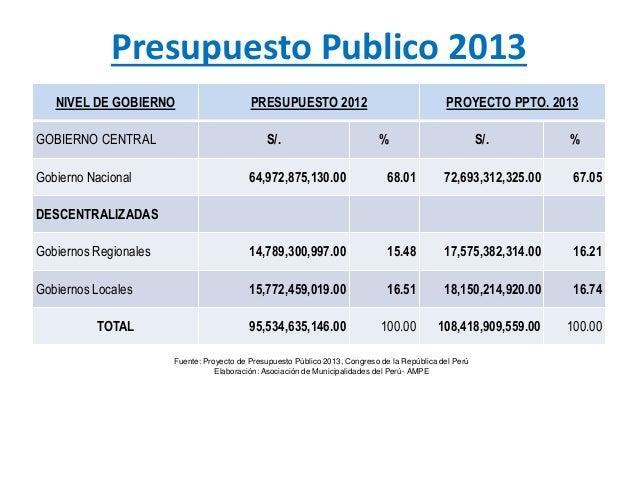 Presupuesto 2013 ampe Slide 3