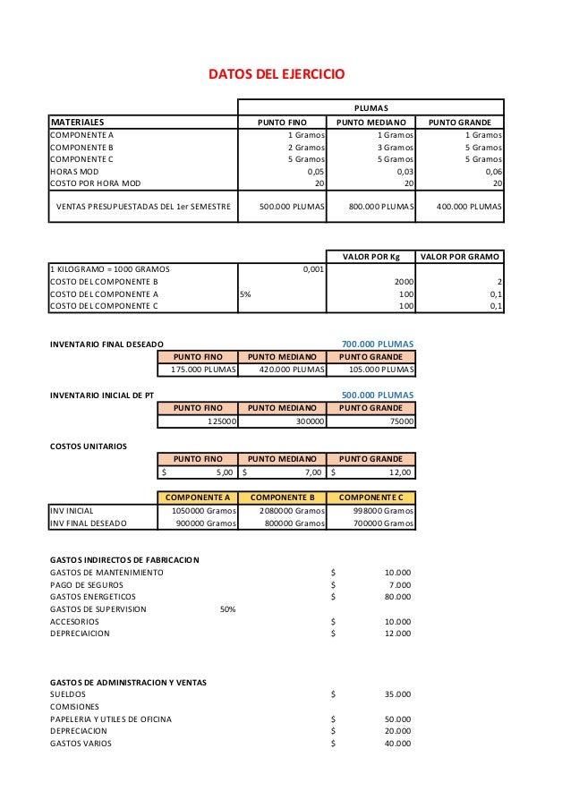 DATOS DEL EJERCICIO PLUMAS  MATERIALES  PUNTO FINO 1 Gramos 2 Gramos 5 Gramos 0,05 20  VENTAS PRESUPUESTADAS DEL 1er SEMES...
