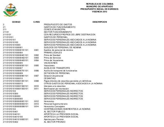 REPUBLICA DE COLOMBIA                                                                          MUNICIPIO DE APARTADÓ      ...