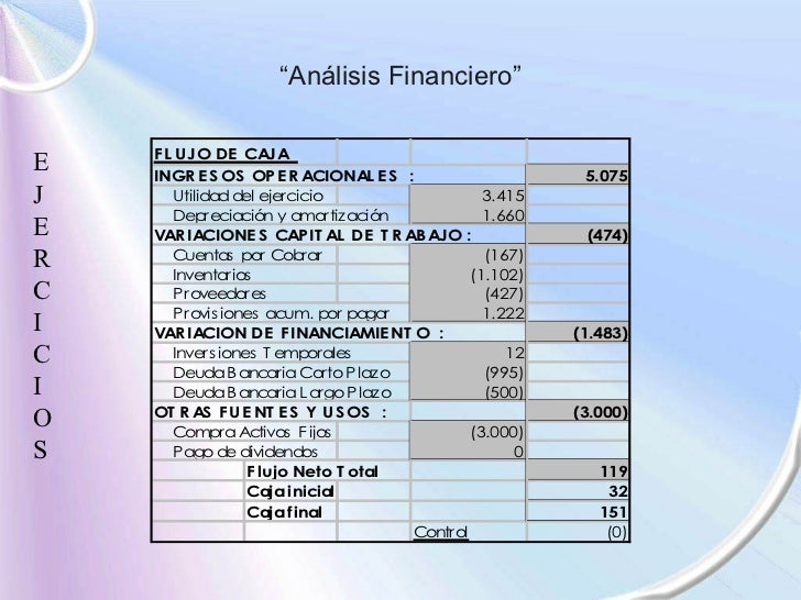 Analisis financiero ferrocarriles ecuador