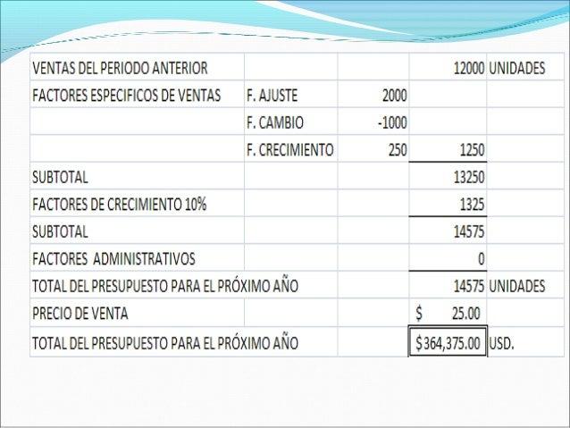 presupuestos ventas