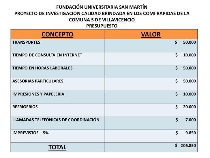 FUNDACIÓN UNIVERSITARIA SAN MARTÍNPROYECTO DE INVESTIGACIÓN CALIDAD BRINDADA EN LOS COMI RÁPIDAS DE LA                    ...