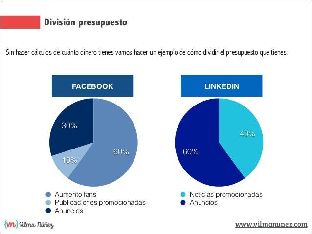 Presupuesto y planificación de publicidad en Facebook y Linkedin Slide 3