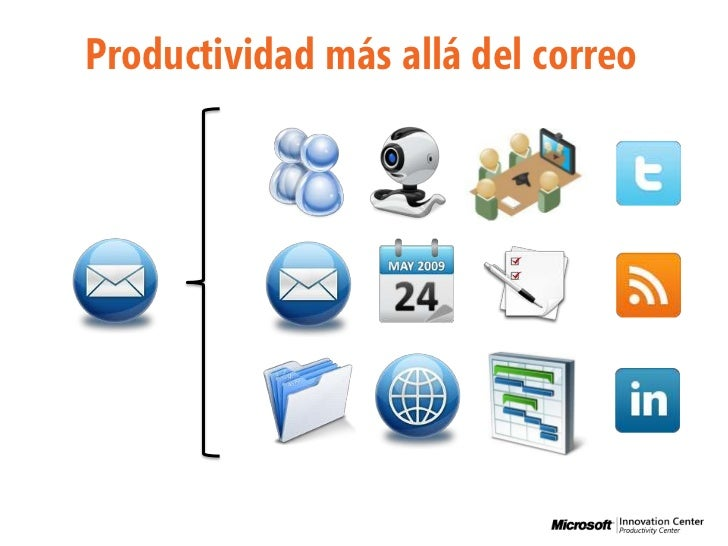 Buenas prácticas y recomendaciones para el uso del correo electrónico Slide 3