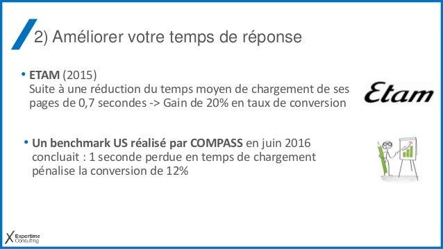 2) Améliorer votre temps de réponse • ETAM (2015) Suite à une réduction du temps moyen de chargement de ses pages de 0,7 s...