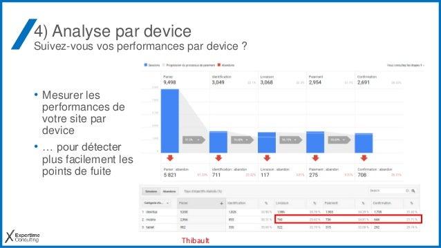 4) Analyse par device Suivez-vous vos performances par device ? • Mesurer les performances de votre site par device • … po...