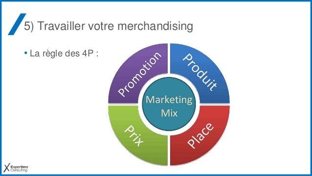 5) Travailler votre merchandising • La règle des 4P :