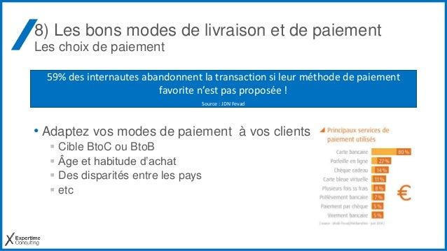 8) Les bons modes de livraison et de paiement Les choix de paiement • Adaptez vos modes de paiement à vos clients  Cible ...
