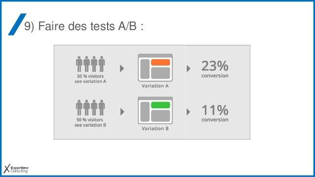 9) Faire des tests A/B :