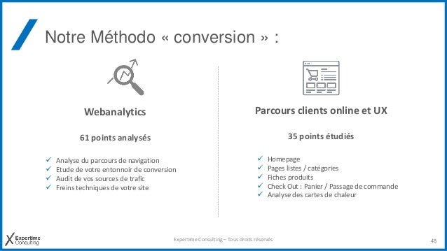 Notre Méthodo « conversion » : Webanalytics 61 points analysés  Analyse du parcours de navigation  Etude de votre entonn...