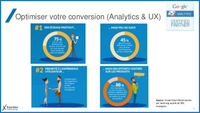 5 Optimiser votre conversion (Analytics & UX) Source : Etude Smart Retail menée par Samsung auprès de 300 enseignes.