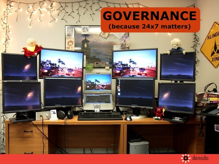 GOVERNANCE (because 24x7 matters)