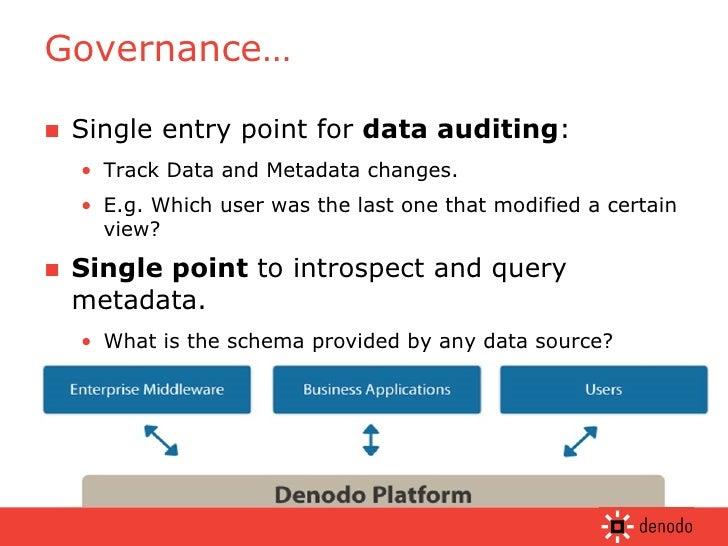 <ul><li>Single entry point for  data auditing : </li></ul><ul><ul><li>Track Data and Metadata changes.  </li></ul></ul><ul...