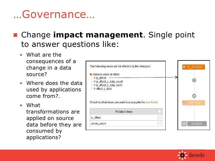<ul><li>Change  impact management . Single point to answer questions like: </li></ul>… Governance… <ul><ul><li>What are th...
