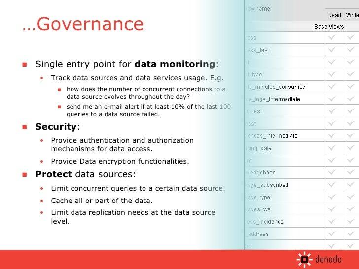 <ul><li>Single entry point for  data monitoring : </li></ul><ul><ul><li>Track data sources and data services usage. E.g.  ...