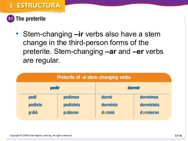 Preterite verb summary