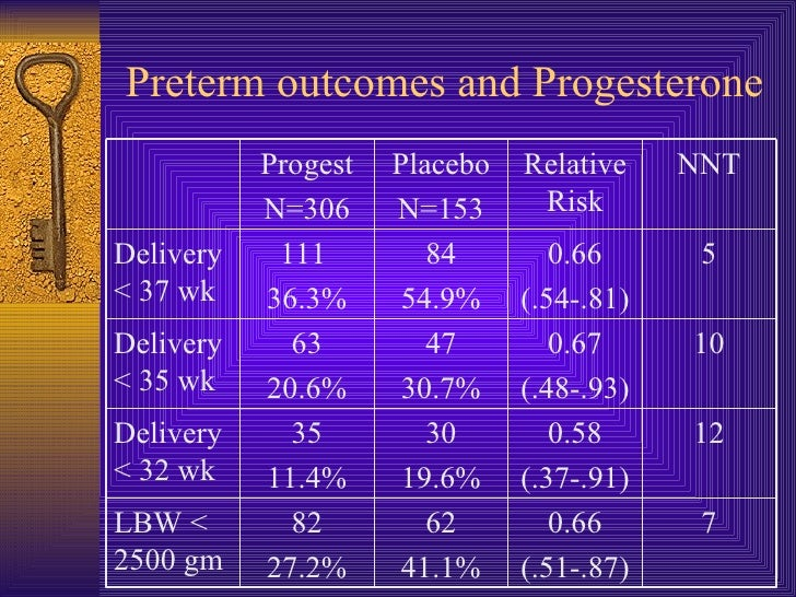 pbl preterm delivery and rds Obstetrics and gynecology beckmann 7e download obstetrics and gynecology beckmann 7e authors pbl j trn + 1 pbl j trn gary beckman.