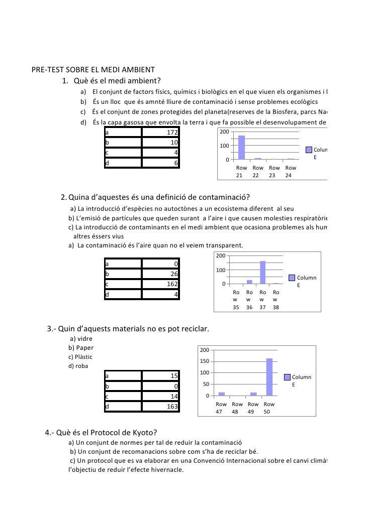 PRE-TEST SOBRE EL MEDI AMBIENT         1.Què és el medi ambient?                a)El conjunt de factors físics,...