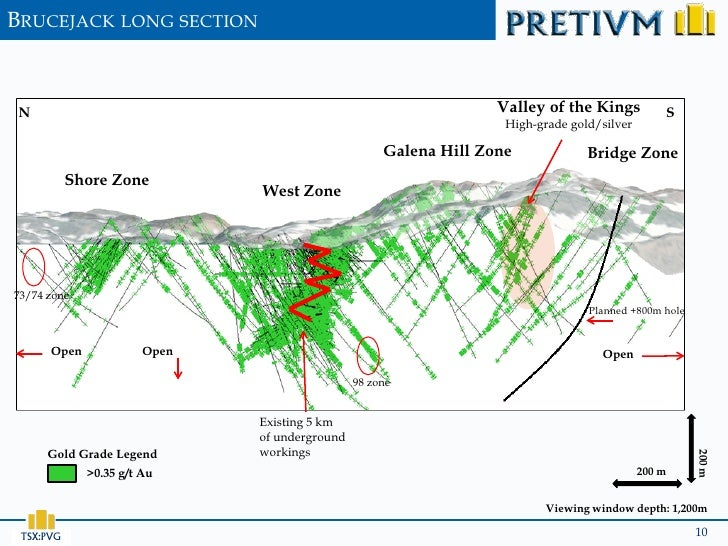 BRUCEJACK LONG SECTION N                                                                Valley of the Kings           S   ...