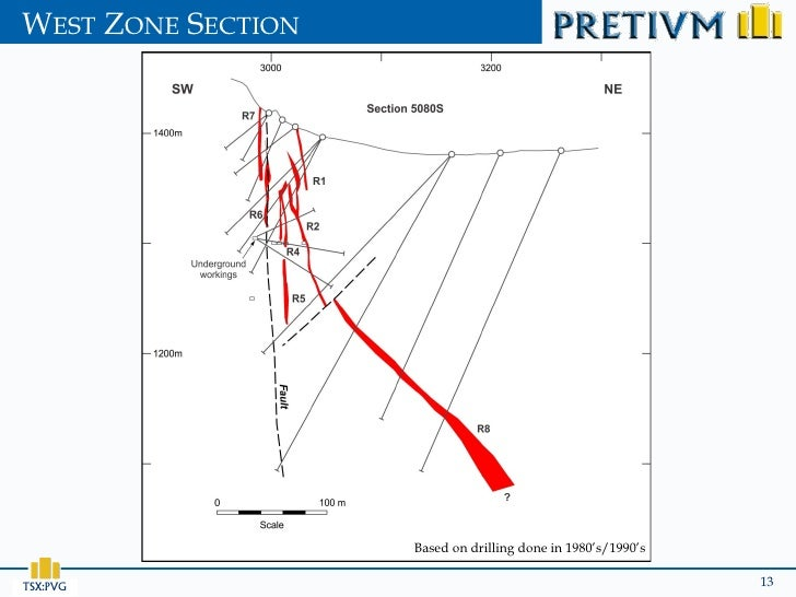 WEST ZONE SECTION                    Based on drilling done in 1980's/1990'sTSX:PVG                                       ...